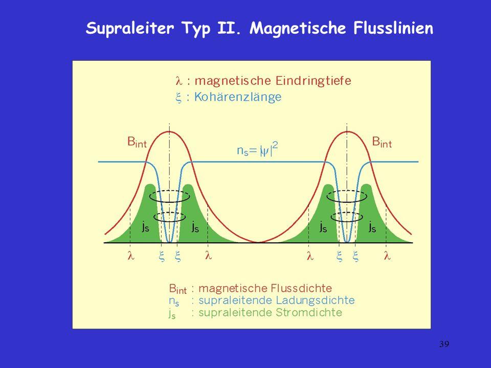 Supraleiter Typ II. Magnetische Flusslinien