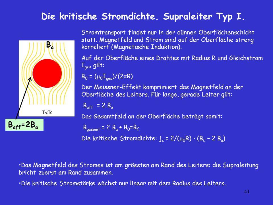 Die kritische Stromdichte. Supraleiter Typ I.
