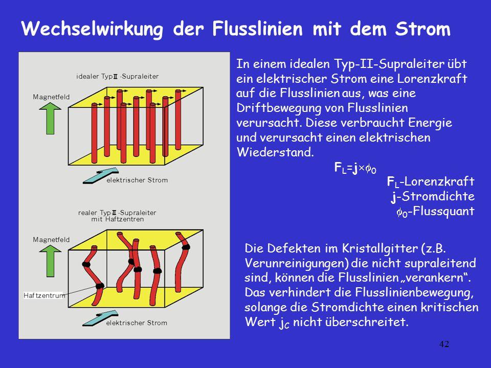 Wechselwirkung der Flusslinien mit dem Strom