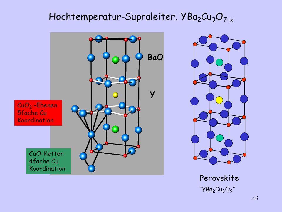 Hochtemperatur-Supraleiter. YBa2Cu3O7-x