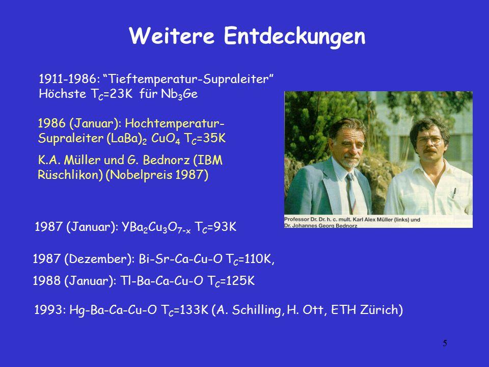 Weitere Entdeckungen 1911-1986: Tieftemperatur-Supraleiter Höchste TC=23K für Nb3Ge.