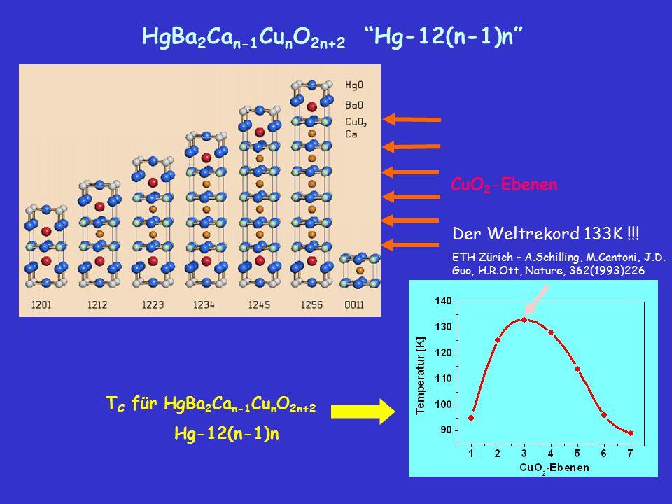 HgBa2Can-1CunO2n+2 Hg-12(n-1)n