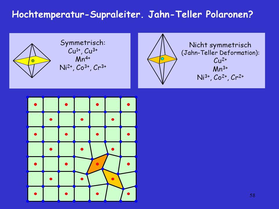 (Jahn-Teller Deformation):