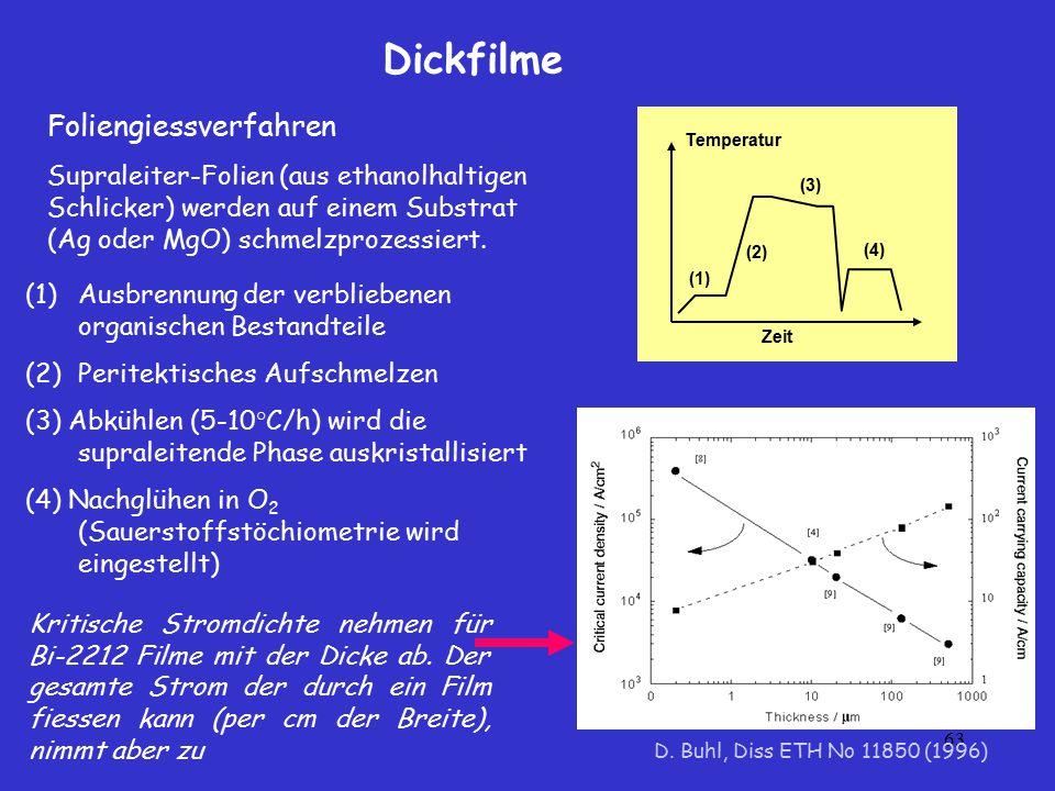 Dickfilme Foliengiessverfahren