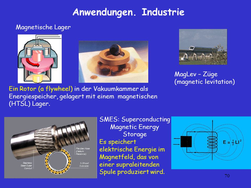 SMES: Superconducting Magnetic Energy Storage