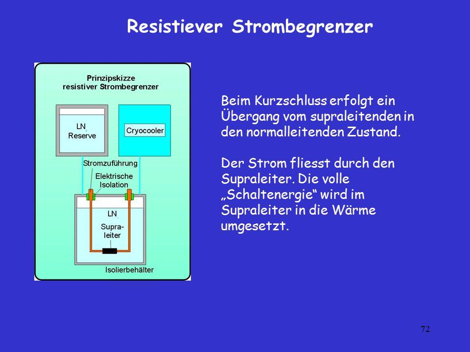 Resistiever Strombegrenzer