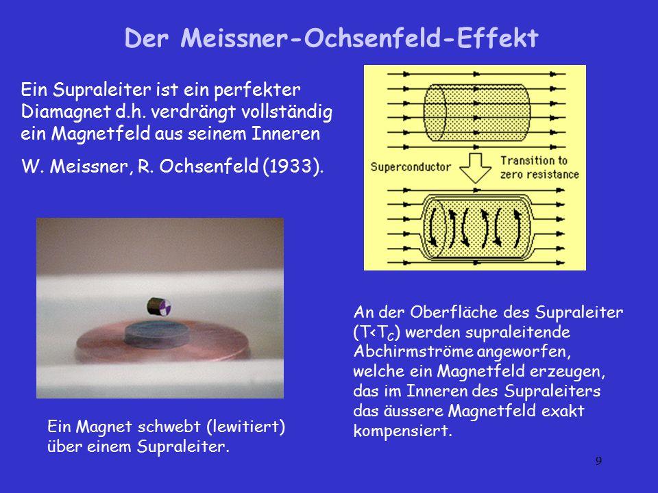 Der Meissner-Ochsenfeld-Effekt