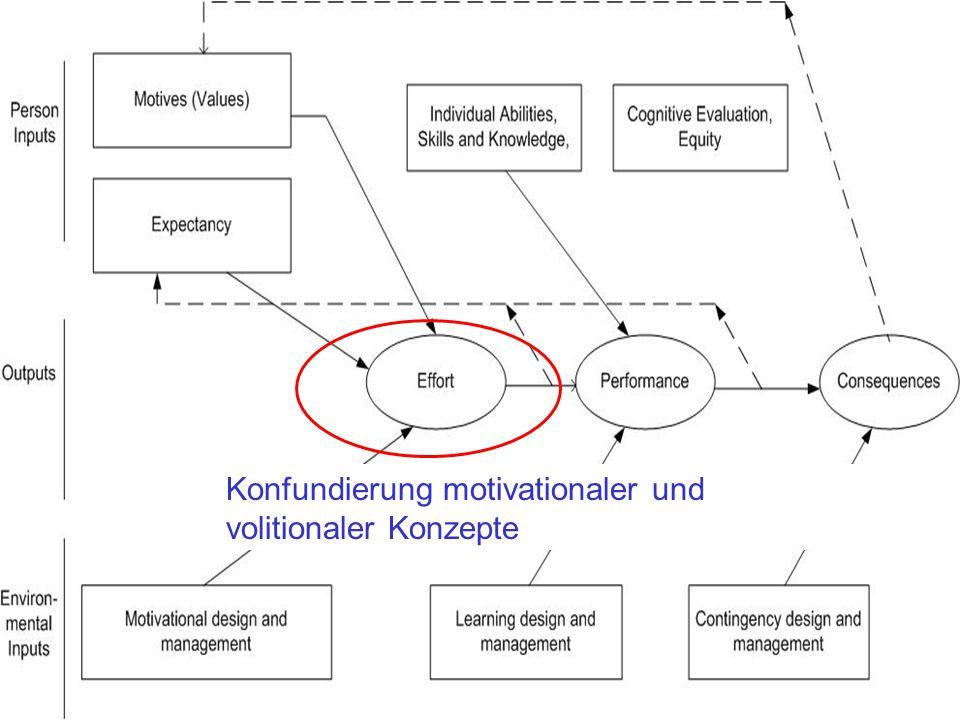 Theoretische Basis des ARCS-Modells