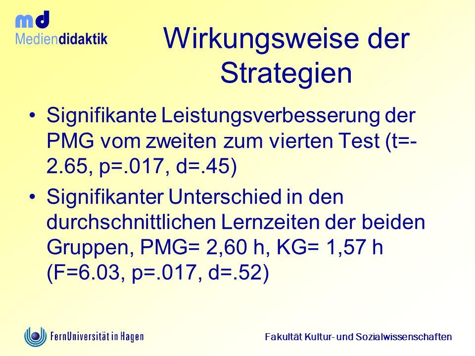 Wirkungsweise der Strategien