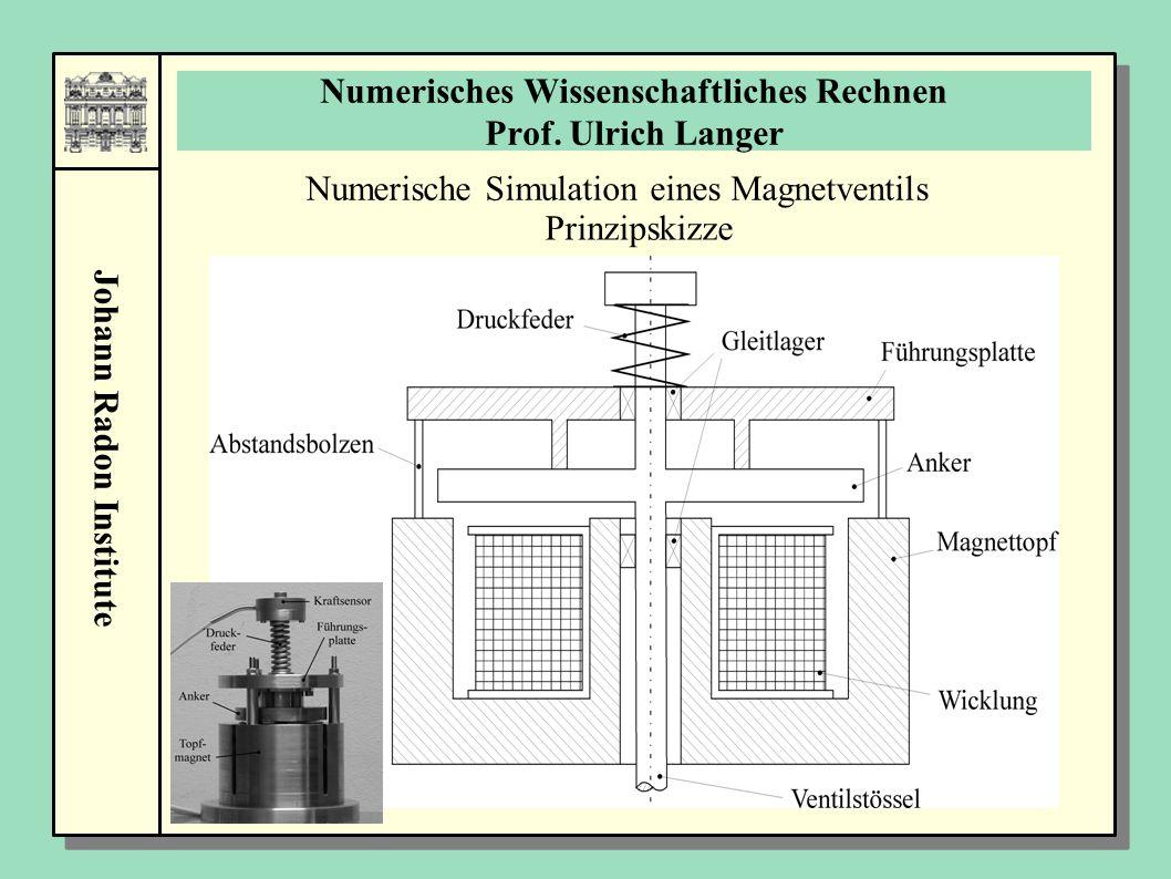 Numerisches Wissenschaftliches Rechnen Prof. Ulrich Langer