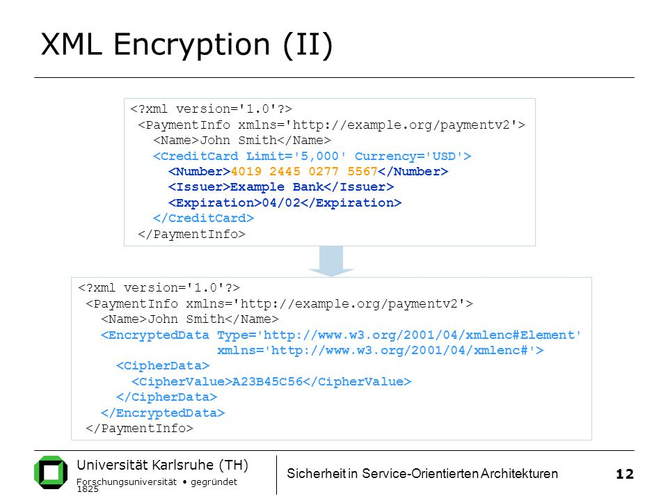 XML Encryption (II) < xml version= 1.0 >