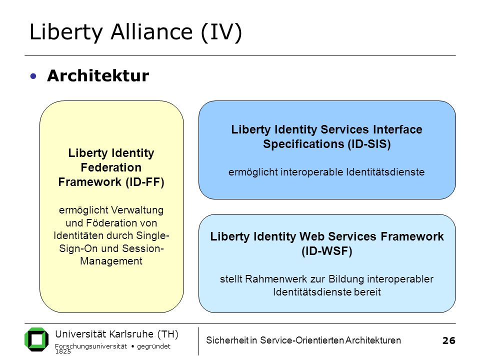 Liberty Alliance (IV) Architektur