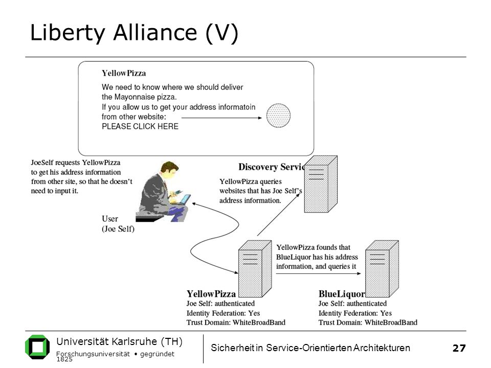 Liberty Alliance (V) Sicherheit in Service-Orientierten Architekturen