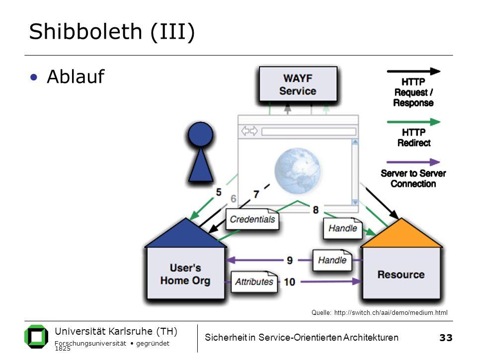 Shibboleth (III) Ablauf