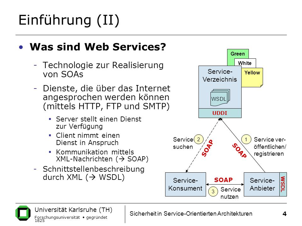 Einführung (II) Was sind Web Services