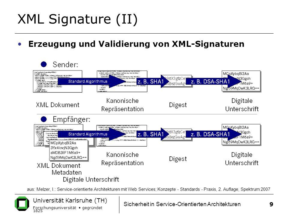 XML Signature (II) Erzeugung und Validierung von XML-Signaturen