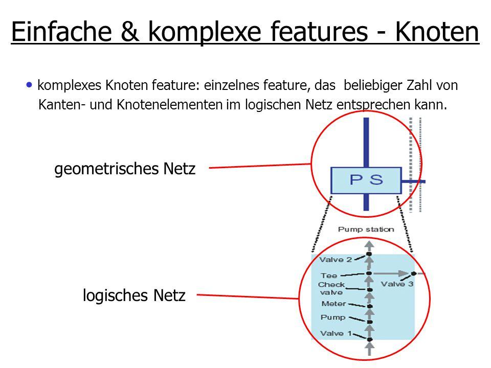 Einfache & komplexe features - Knoten