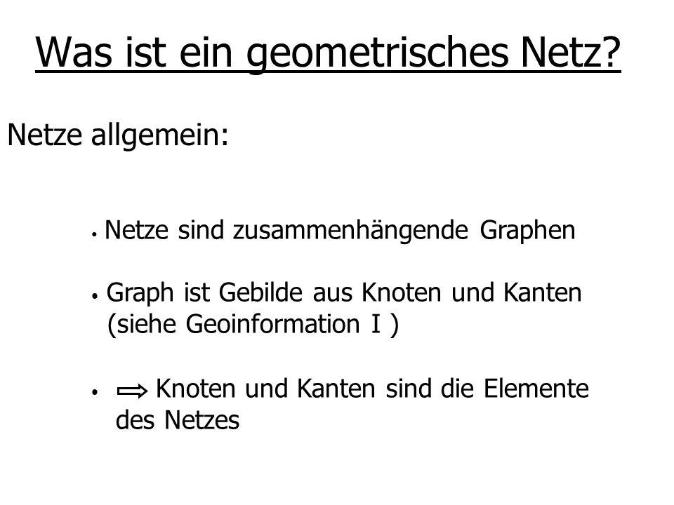 Was ist ein geometrisches Netz