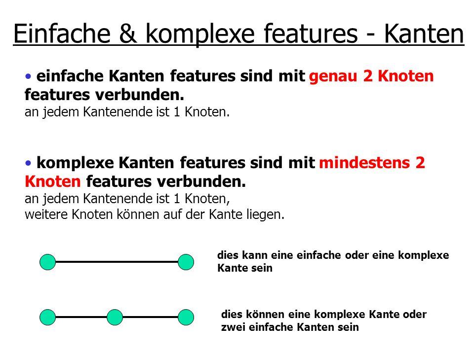 Einfache & komplexe features - Kanten