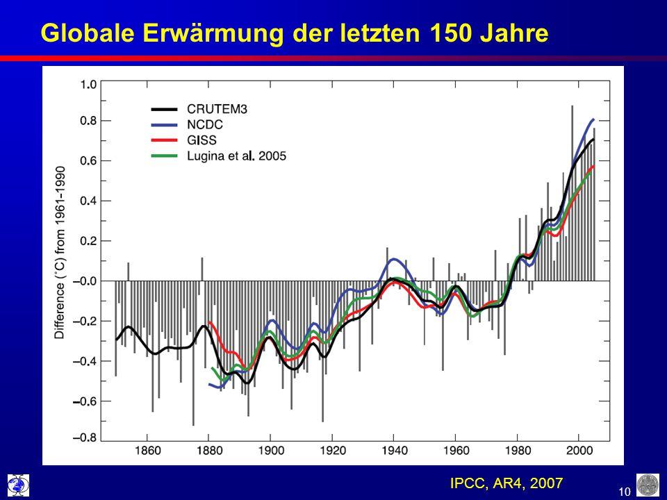Globale Erwärmung der letzten 150 Jahre