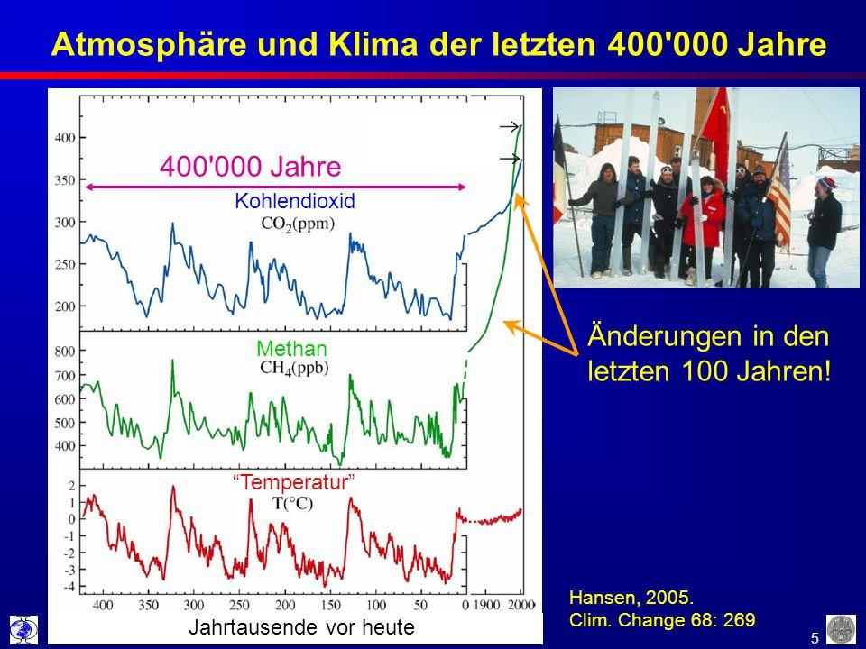 Atmosphäre und Klima der letzten 400 000 Jahre