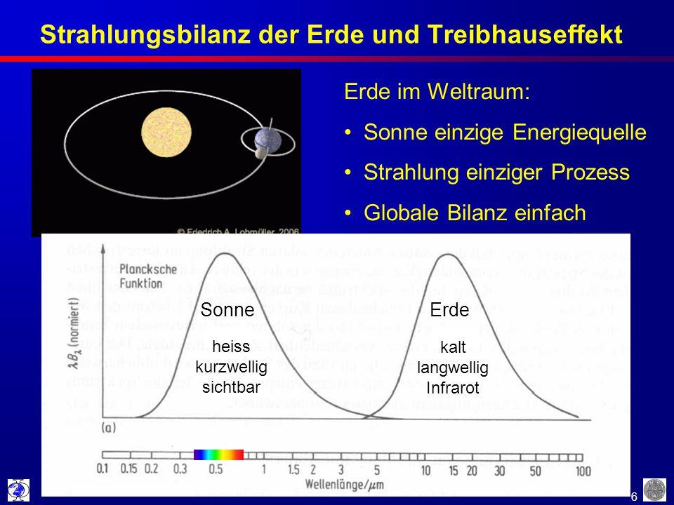 Strahlungsbilanz der Erde und Treibhauseffekt
