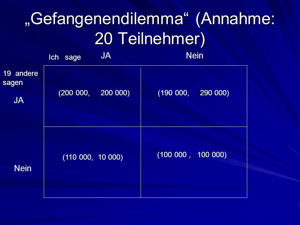 """Gefangenendilemma (Annahme: 20 Teilnehmer)"
