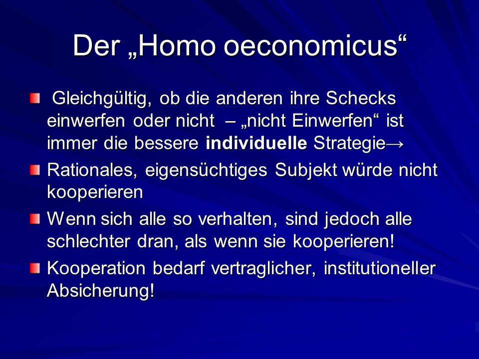 "Der ""Homo oeconomicus"