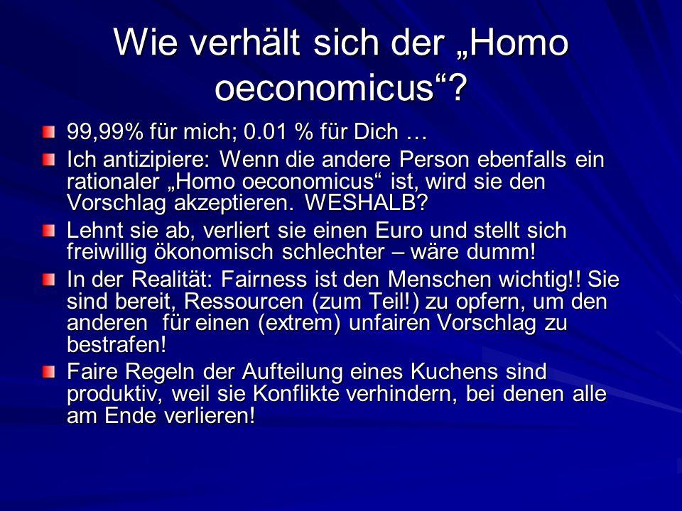 """Wie verhält sich der """"Homo oeconomicus"""
