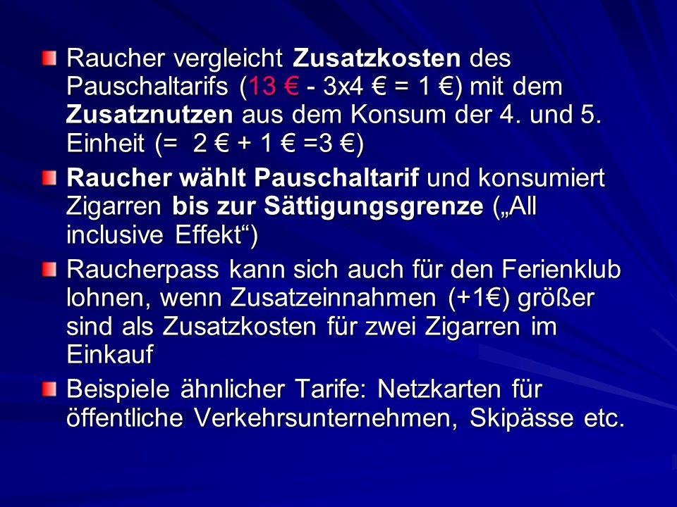 Raucher vergleicht Zusatzkosten des Pauschaltarifs (13 € - 3x4 € = 1 €) mit dem Zusatznutzen aus dem Konsum der 4. und 5. Einheit (= 2 € + 1 € =3 €)