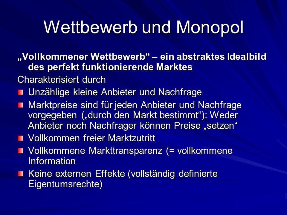 Wettbewerb und Monopol