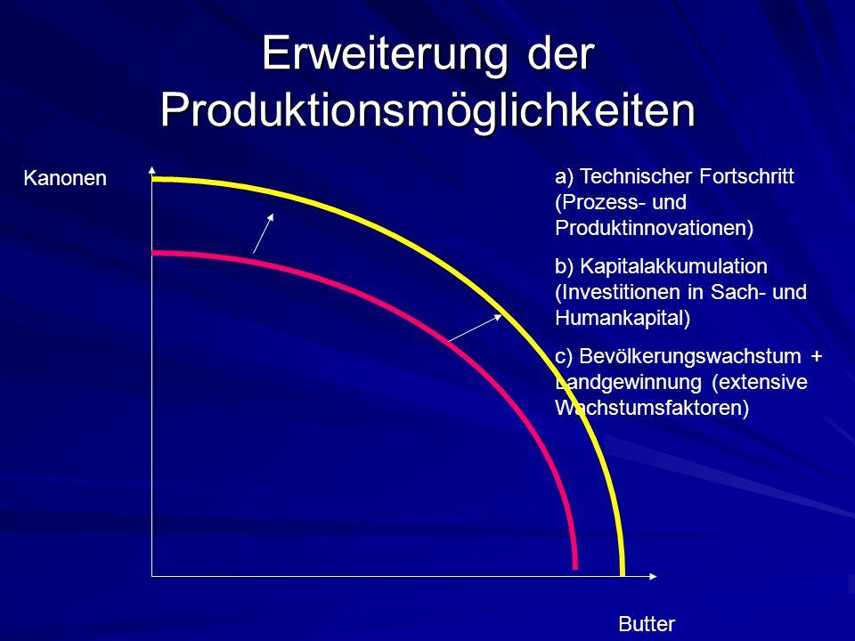 Erweiterung der Produktionsmöglichkeiten