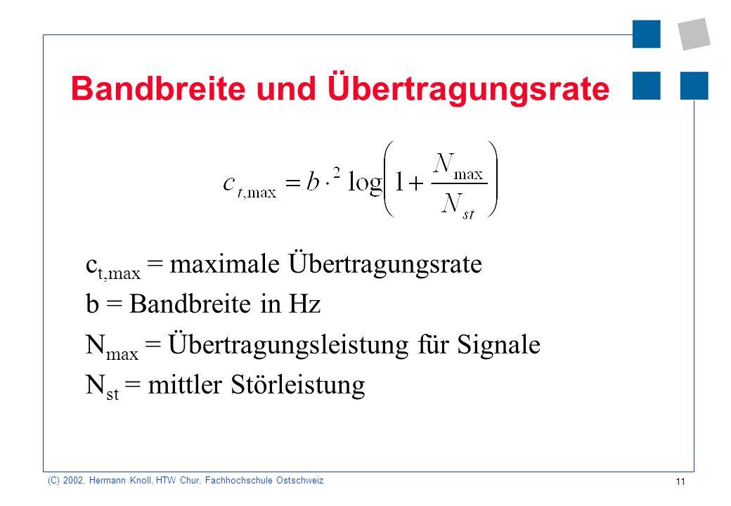 Bandbreite und Übertragungsrate
