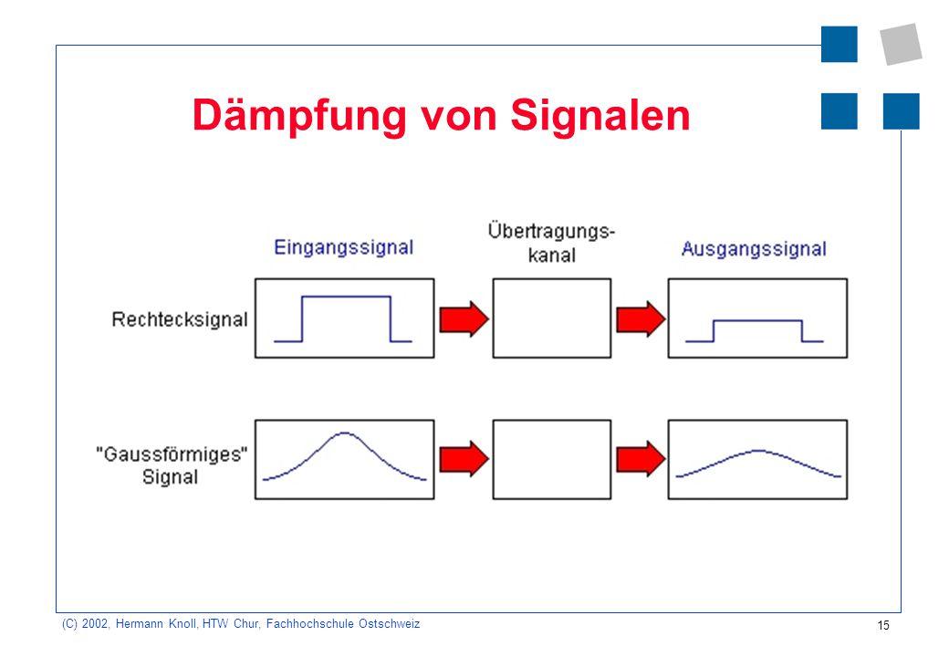 Dämpfung von Signalen