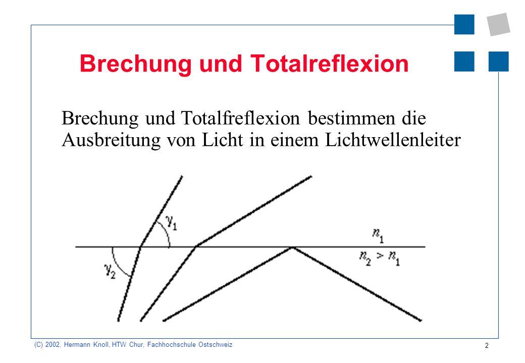 Brechung und Totalreflexion