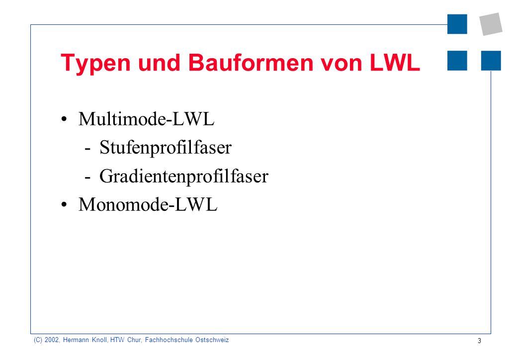 Typen und Bauformen von LWL