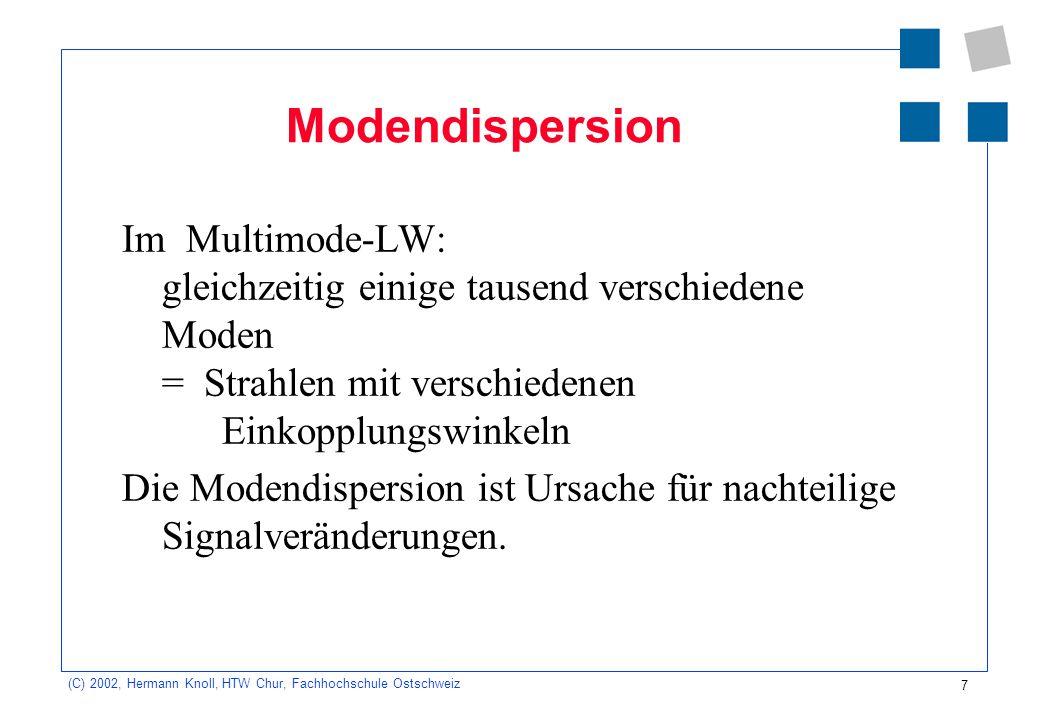 Modendispersion Im Multimode-LW: gleichzeitig einige tausend verschiedene Moden = Strahlen mit verschiedenen Einkopplungswinkeln.