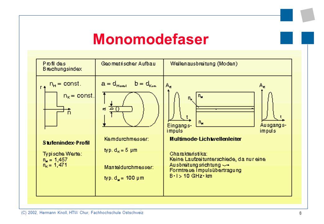 Monomodefaser