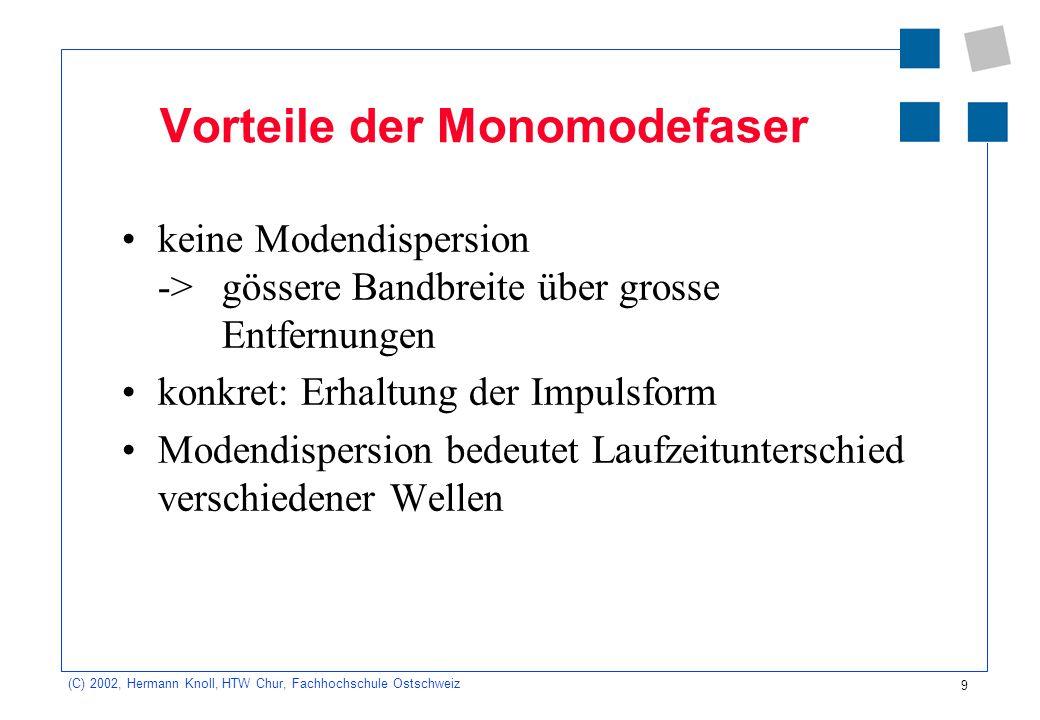 Vorteile der Monomodefaser