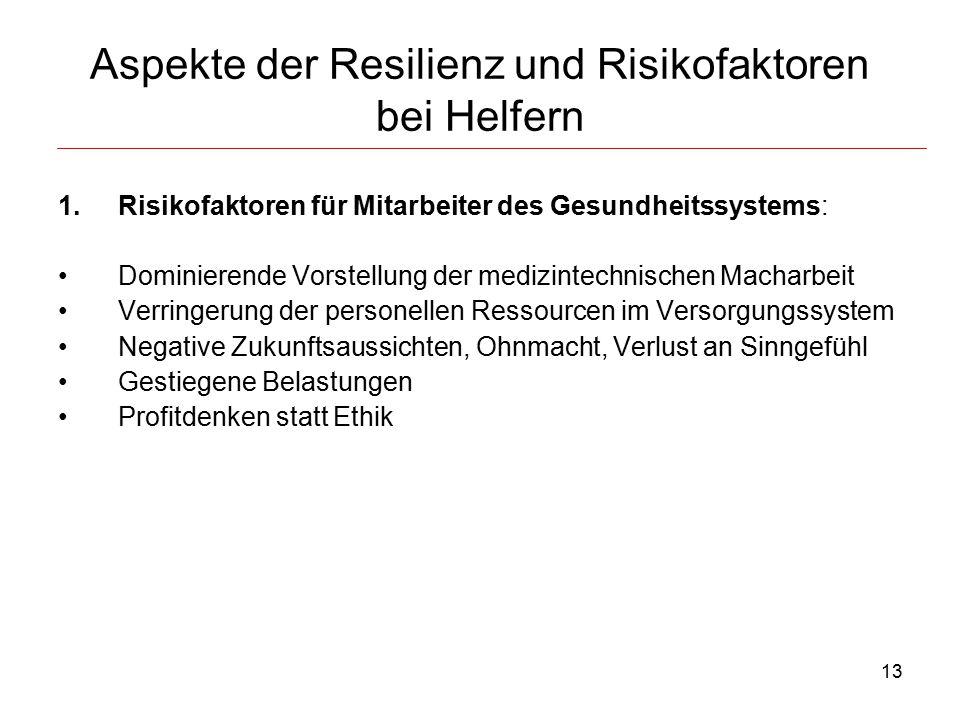Aspekte der Resilienz und Risikofaktoren bei Helfern