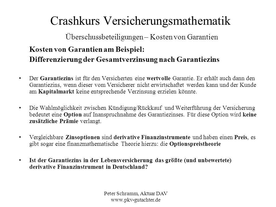 Peter Schramm, Aktuar DAV www.pkv-gutachter.de