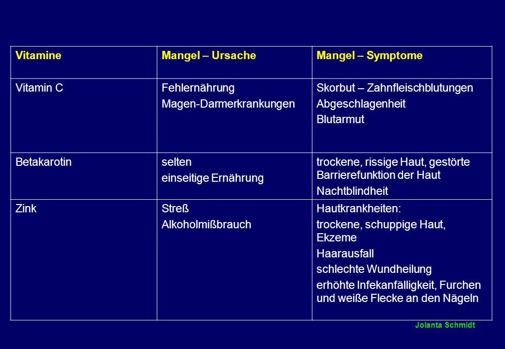 Vitamine Mangel – Ursache. Mangel – Symptome. Vitamin C. Fehlernährung. Magen-Darmerkrankungen.