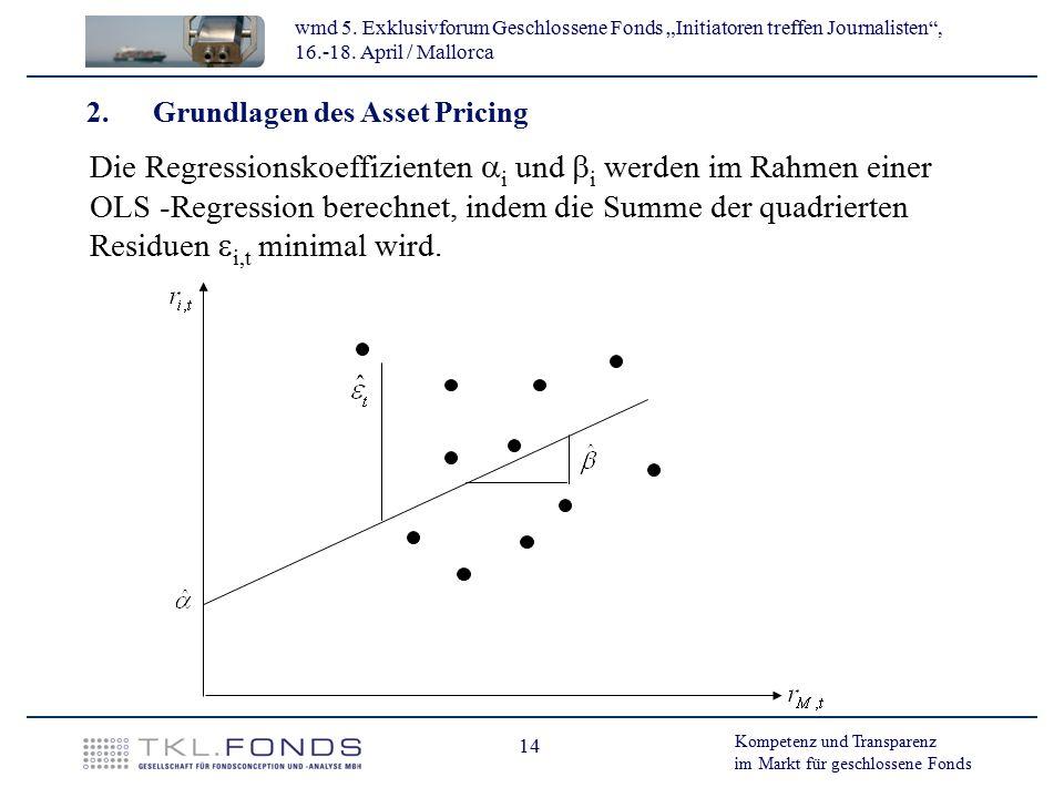 2. Grundlagen des Asset Pricing