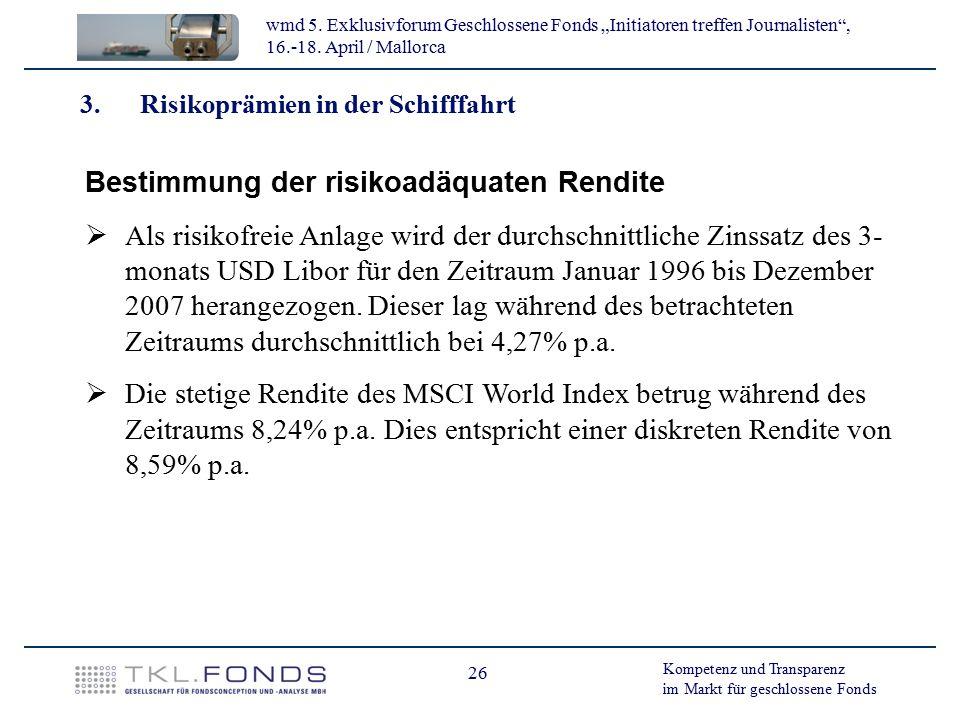 Bestimmung der risikoadäquaten Rendite