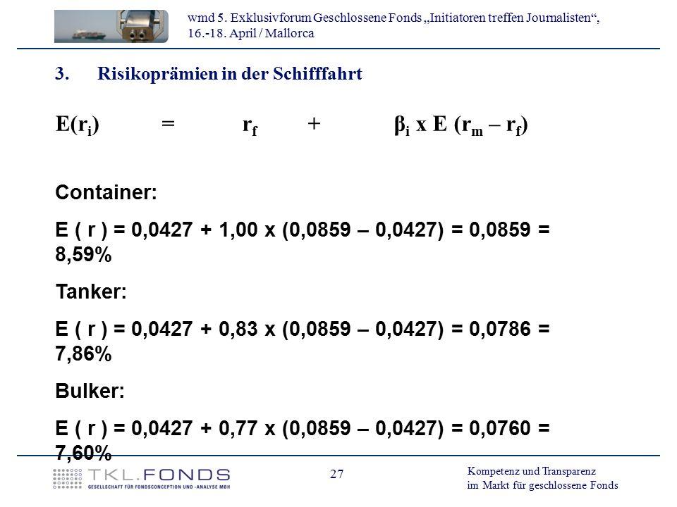 E(ri) = rf + βi x E (rm – rf)