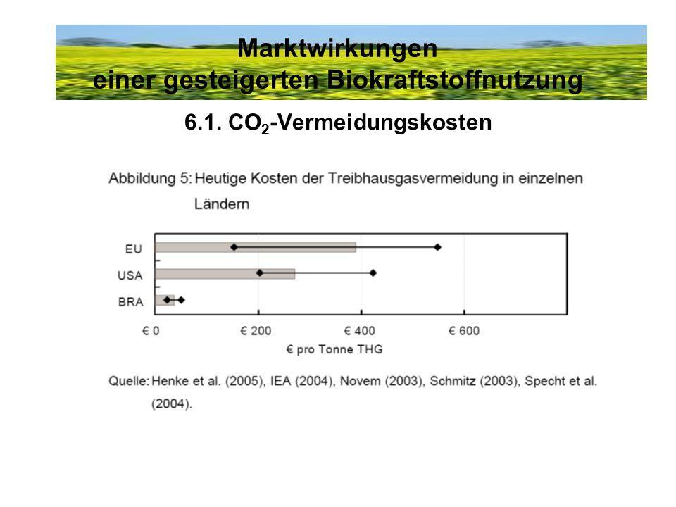 Marktwirkungen einer gesteigerten Biokraftstoffnutzung