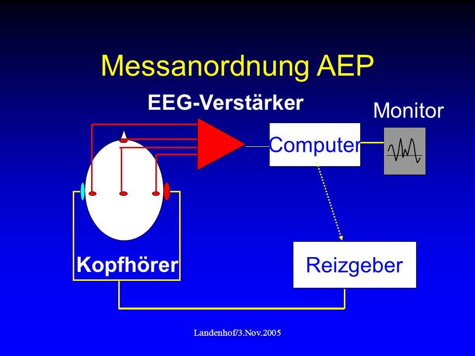 Messanordnung AEP EEG-Verstärker Monitor Computer Reizgeber Kopfhörer