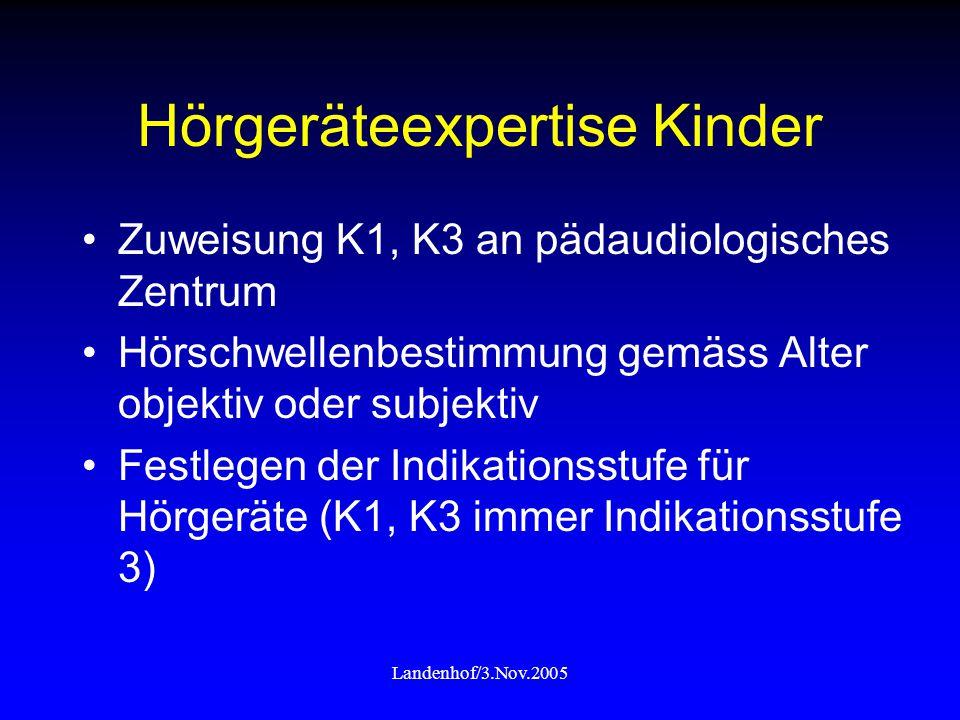 Hörgeräteexpertise Kinder