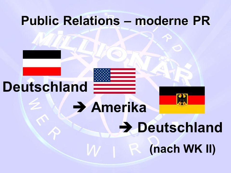 Public Relations – moderne PR