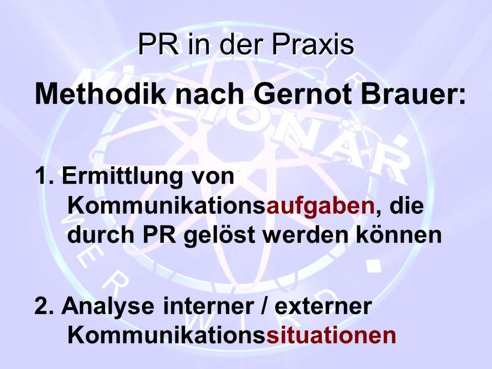 Methodik nach Gernot Brauer: